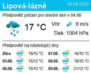 Počasí Lipová-lázně - Slunečno.cz