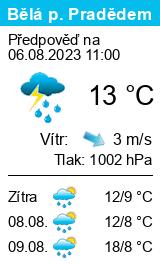 Počasí Bělá pod Pradědem - Slunečno.cz