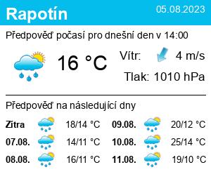 Počasí Rapotín - Slunečno.cz