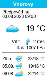 Počasí Vnorovy - Slunečno.cz