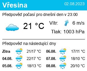 Počasí Vřesina (Ostrava-město) - Slunečno.cz