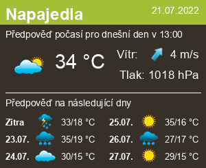 Počasí Napajedla - Slunečno.cz