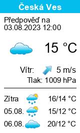 Počasí Česká Ves - Slunečno.cz