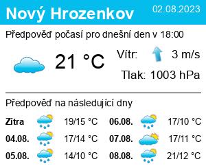 Počasí Nový Hrozenkov - Slunečno.cz