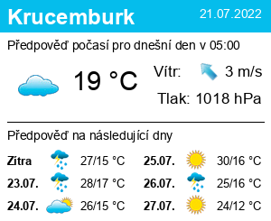 Počasí Krucemburk - Slunečno.cz