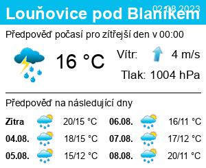 Počasí Louňovice pod Blaníkem - Slunečno.cz