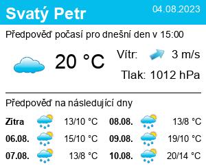 Počasí Svatý Petr - Slunečno.cz