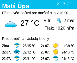 Počasí Malá Úpa (ski areál) - Slunečno.cz