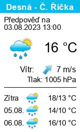 Počasí Desná - Černá Říčka - Slunečno.cz