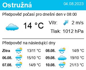 Počasí Ostružná - Slunečno.cz