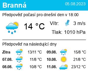 Počasí Branná (ski areál) - Slunečno.cz