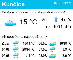 Počasí Kunčice (ski areál) - Slunečno.cz