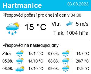 Počasí Hartmanice - Slunečno.cz