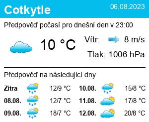 Počasí Cotkytle (ski areál) - Slunečno.cz