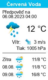 Počasí Červená Voda (ski areál) - Slunečno.cz