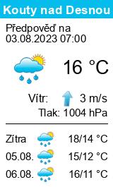 Počasí Kouty nad Desnou - Slunečno.cz