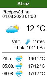 Počasí Stráž - Slunečno.cz