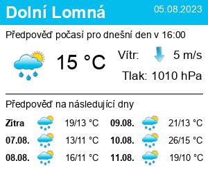 Počasí Dolní Lomná - Slunečno.cz