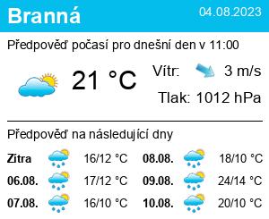 Počasí Branná - Slunečno.cz
