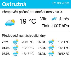 Počasí Ostružná (Jeseník) - Slunečno.cz