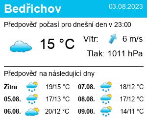 Počasí Bedřichov v Jizerských horách - Slunečno.cz