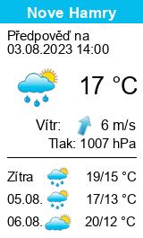 Počasí Nove Hamry - Slunečno.cz