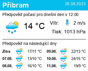 Počasí Příbram - Slunečno.cz