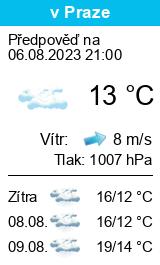 Počasí Jindřichův Hradec - Slunečno.cz