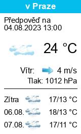 Počasí Nedrahovice - Slunečno.cz