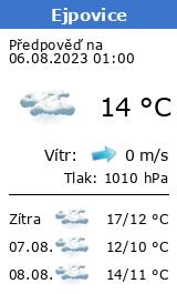 Počasí Ejpovice - Slunečno.cz