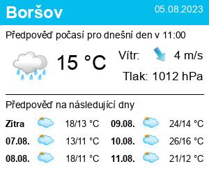Počasí Boršov nad Vltavou - Slunečno.cz