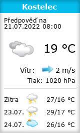 Počasí Kostelec (okres Jihlava) - Slunečno.cz