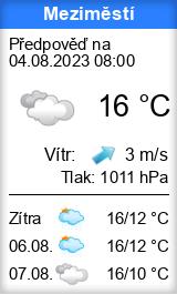 Počasí v Meziměstí