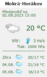 Počasí Mokrá-Horákov - Slunečno.cz