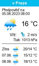 Počasí Lysá nad Labem - Slunečno.cz