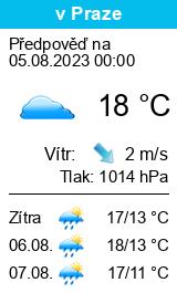 Počasí Sloup (okres Blansko) - Slunečno.cz