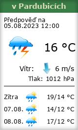 Počasí Pardubice - Slunečno.cz