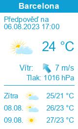 Počasí Barcelona