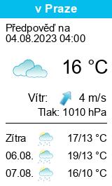 Počasí Hřebeč - Slunečno.cz