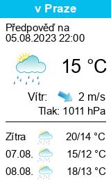 Počasí Zdice - Slunečno.cz