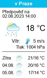 Počasí Ostrov nad Oslavou - Slunečno.cz