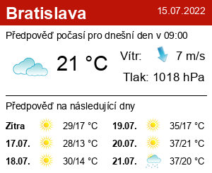Počasí Bratislava - Slunečno.cz