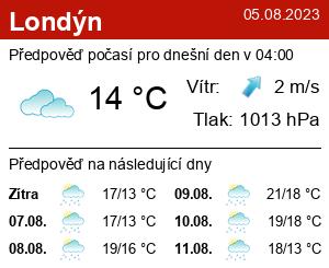Počasí London - Slunečno.cz