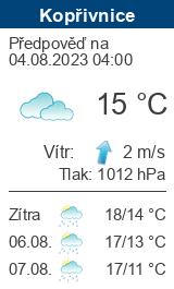 Počasí Kopřivnice - Slunečno.cz