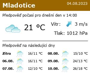 Počasí Mladotice - Slunečno.cz