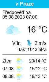 Dlouhodobá předpověď počasí Petrovice u Karviné