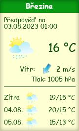 Počasí Březina (okres Brno-venkov) - Slunečno.cz
