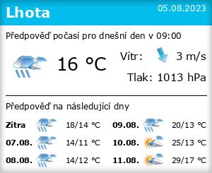 Počasí Lhota (okres Praha-východ) - Slunečno.cz