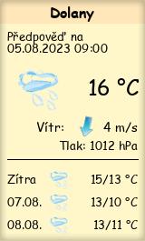 Meteoradar