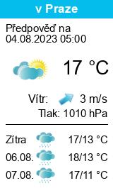 Počasí Choceň - Slunečno.cz